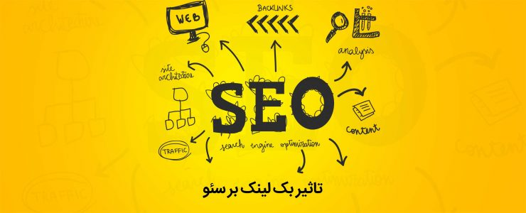what is backlinks