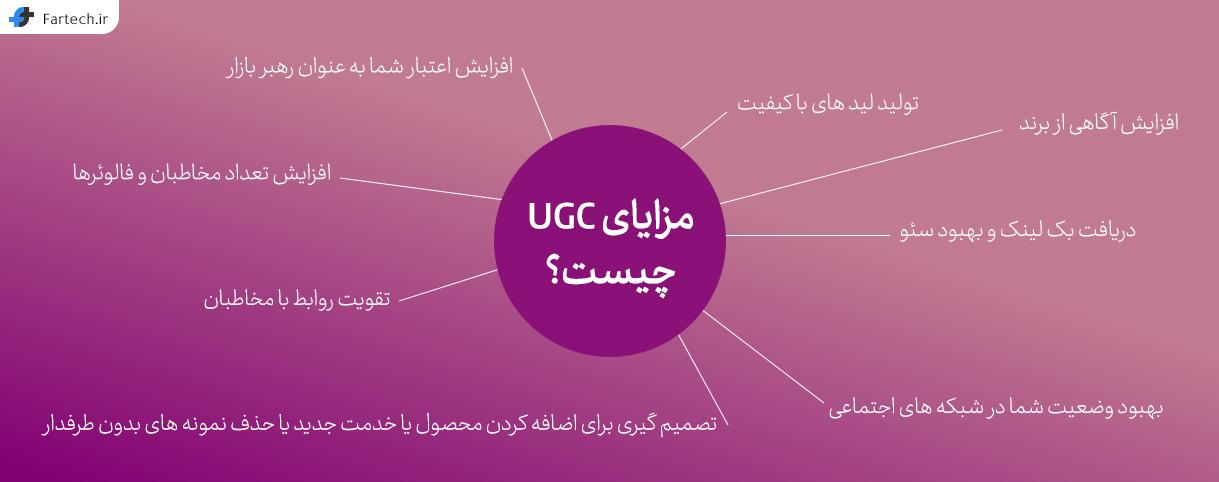 مزایای UGC